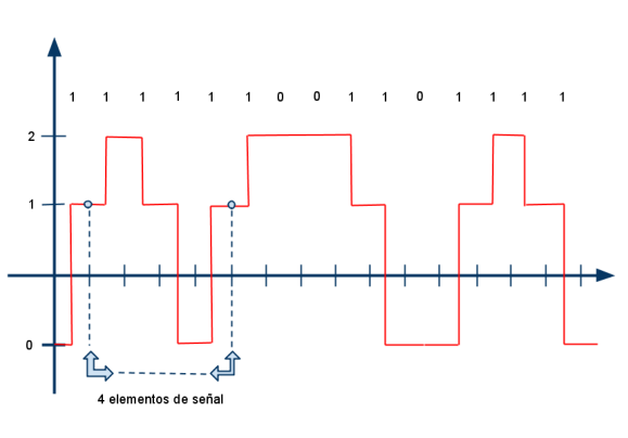 grafica_ejemplo1